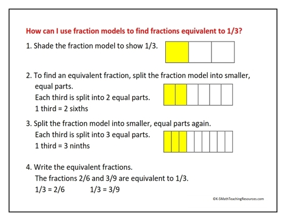 Equivalent fractions picture ibookread PDF